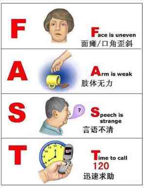 """中国人死亡的第一元凶不是癌症,而是""""它""""!每21秒就有1人因它死亡"""
